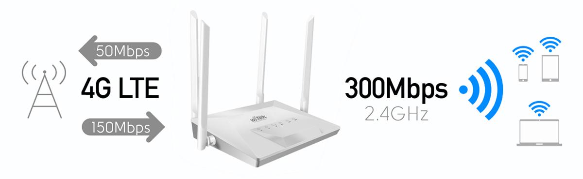 Router 4G al mejor precio