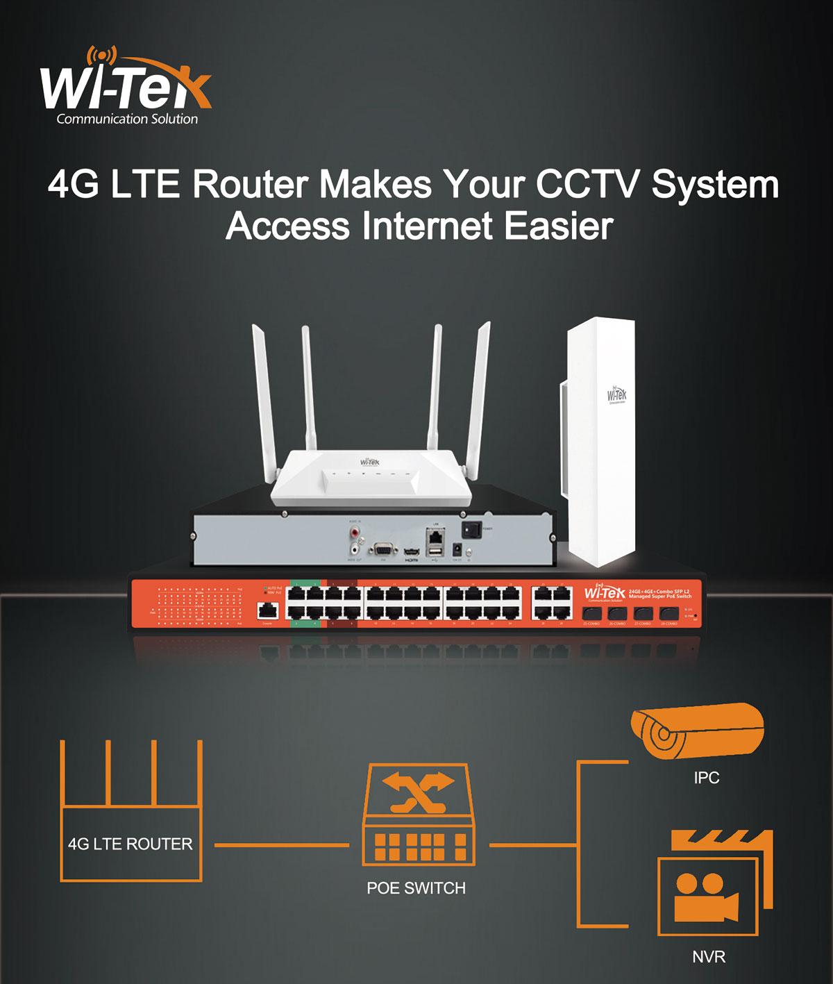 Mejor Router 4g del mercado